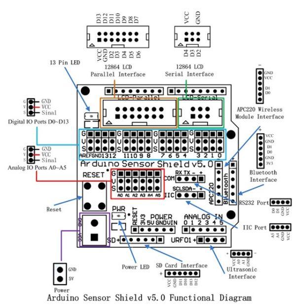 shield arduino v5